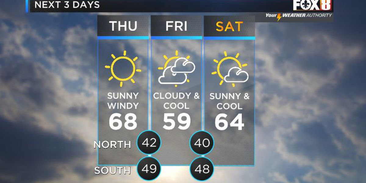 Shelby: Rain is gone, cool breeze and sunshine today