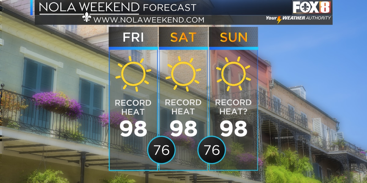 David: Heat Wave Rolls Into The Weekend