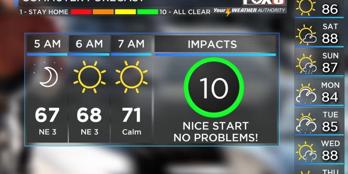 Your Weather Authority: A pleasant Friday, more humidity coming