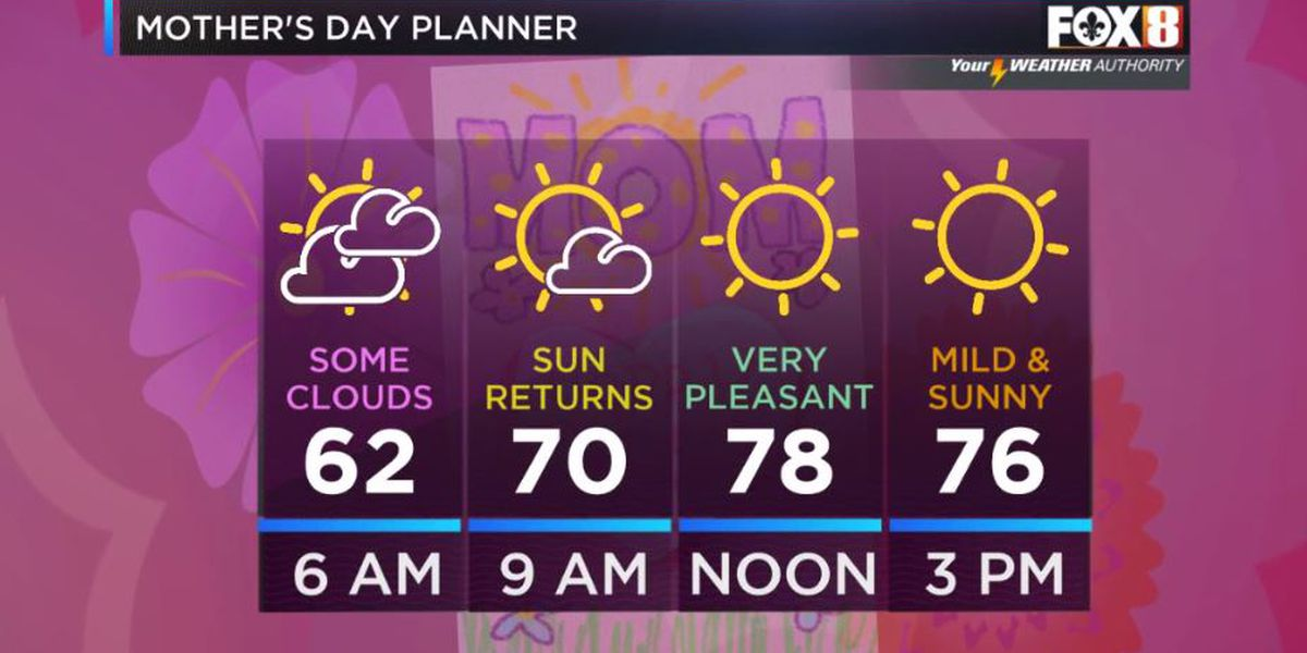 Zack: A Mother's Day beauty as sunny skies return