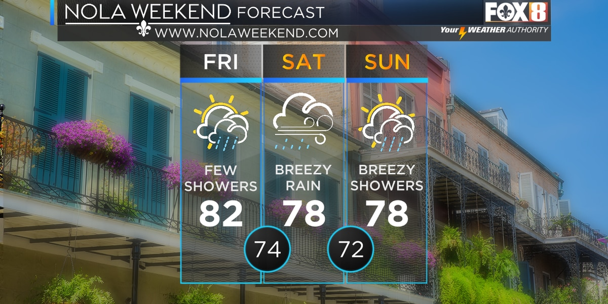 Zack: Cooler days ahead but clouds, showers stick around