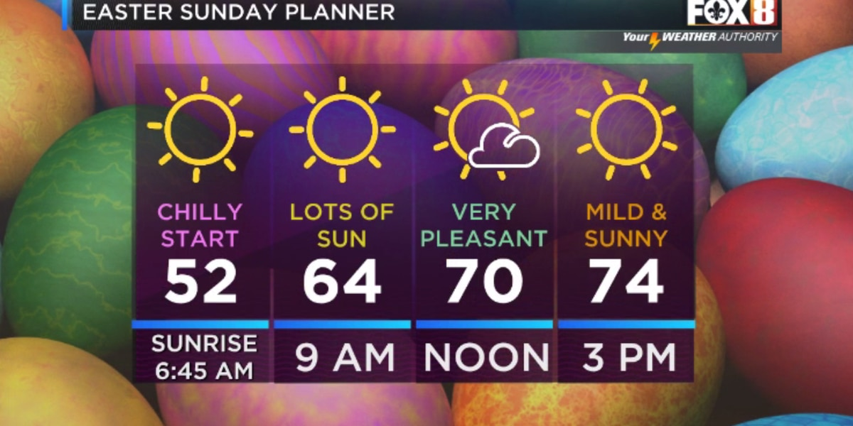 Nicondra: Spectacular weather for Easter Sunday
