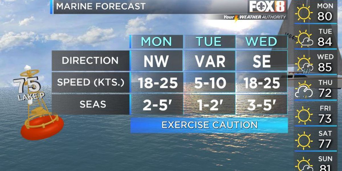 Your Weather Authority: Nice weather starts the week
