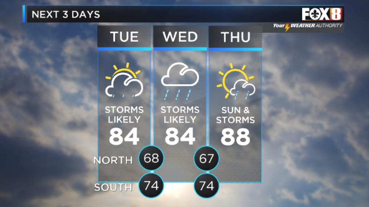 Heavy downpours and storms Tuesday; flash flooding possible