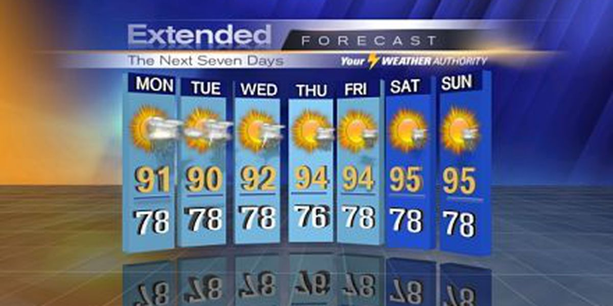 Nicondra: Hot weather for Father's Day