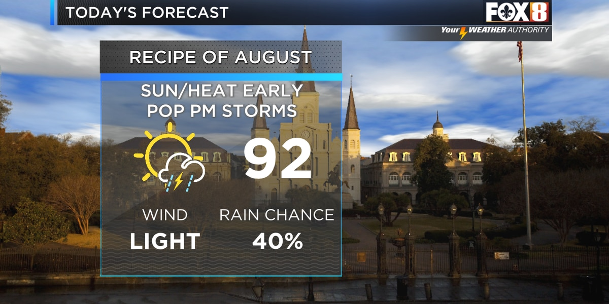 Zack: Daily storm chances with typical August heat