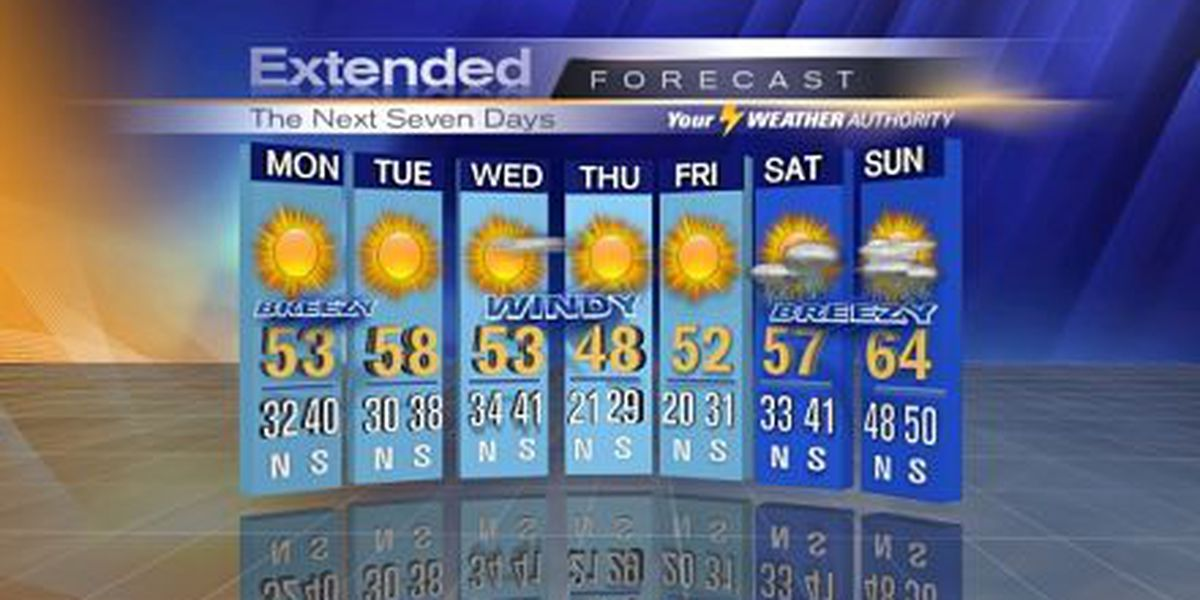 Nicondra: A cold first week to 2015