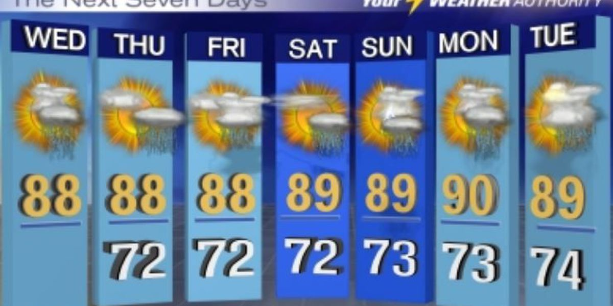 Franklin: Scattered afternoon storms possible