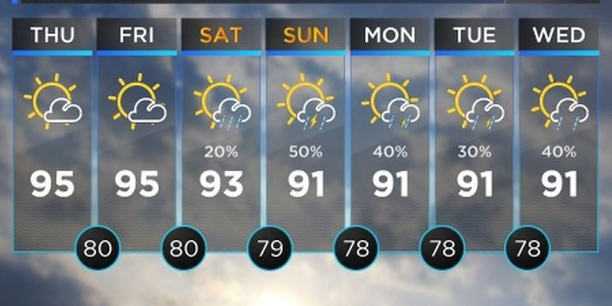 Franklin: Rain chances increase this weekend