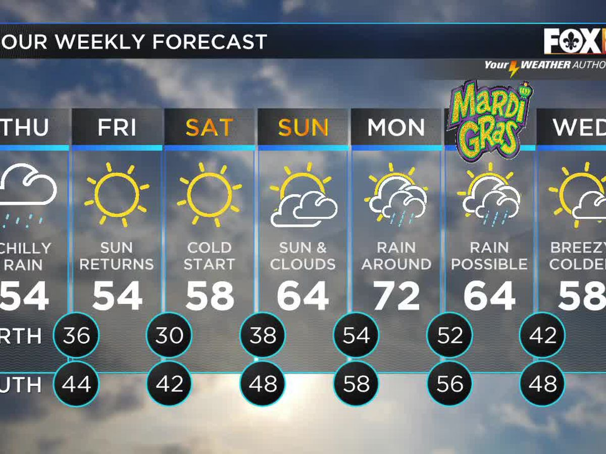 Bruce: Rain For Everyone Today Windy Turning Colder-Drier For Tonight's Parades