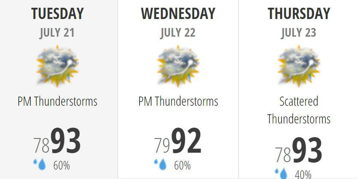 Franklin: Cooling showers and storms expected