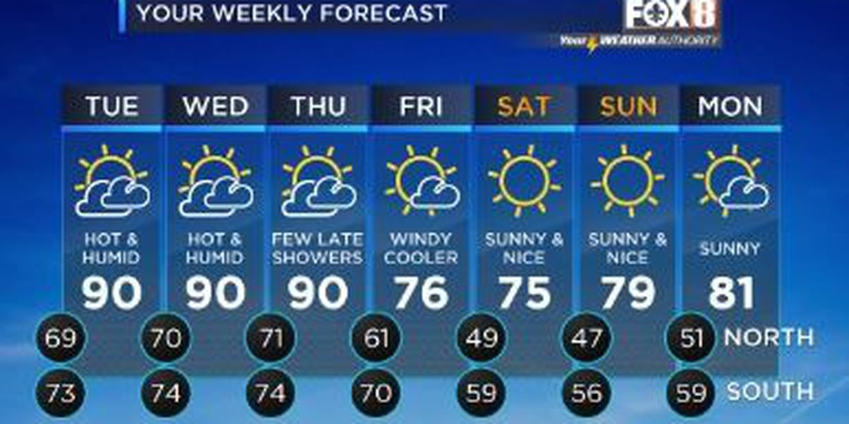 Your Weather Authority: Gradual warm up through the work week