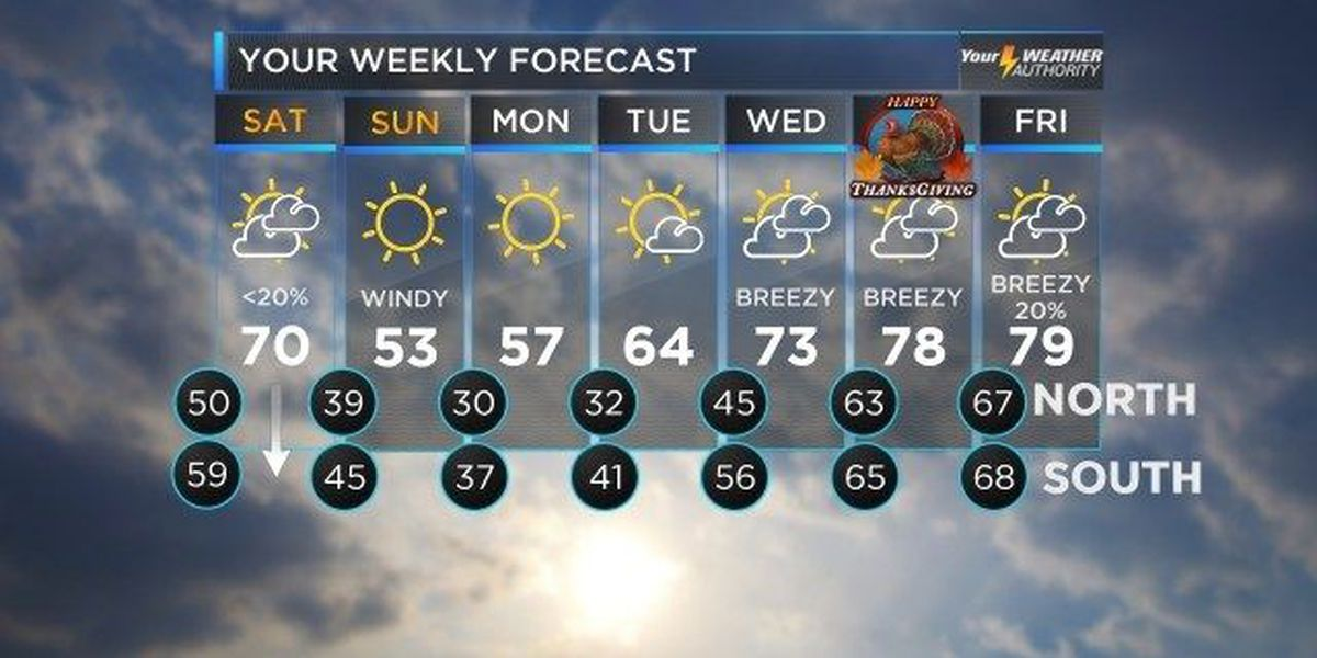 Bruce: Get our your jackets, cold front on the way