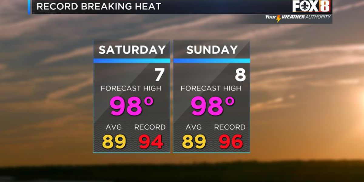 More record heat this weekend