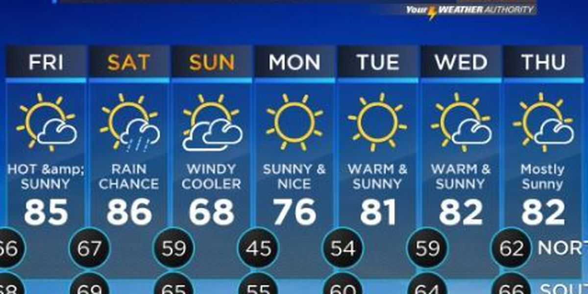 Your Weather Authority: A warm Thursday, slight chance of showers