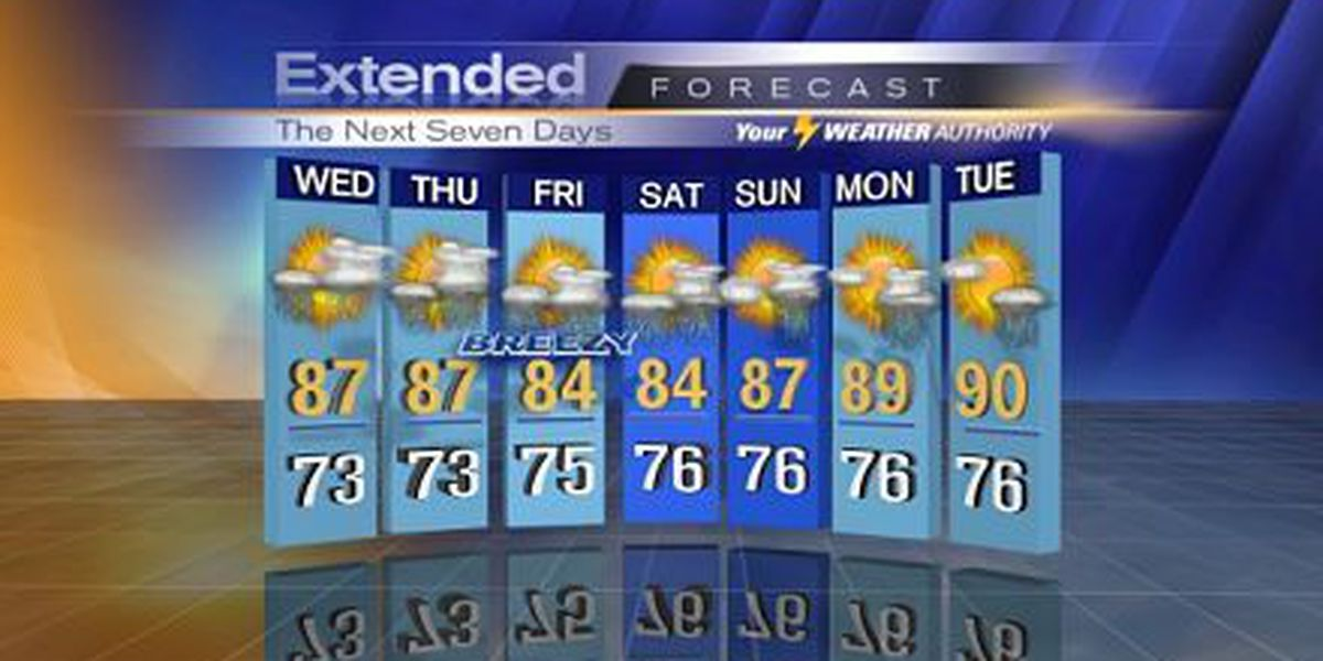 Bob: Mainly PM storms Wednesday
