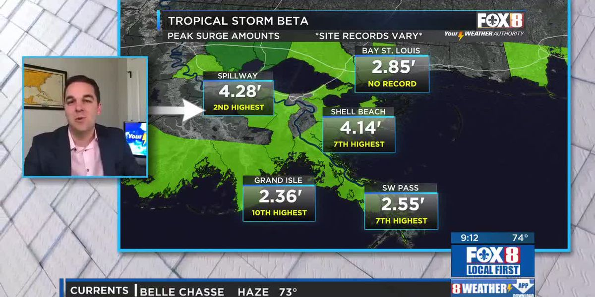 Beta sets record coastal flooding in some areas