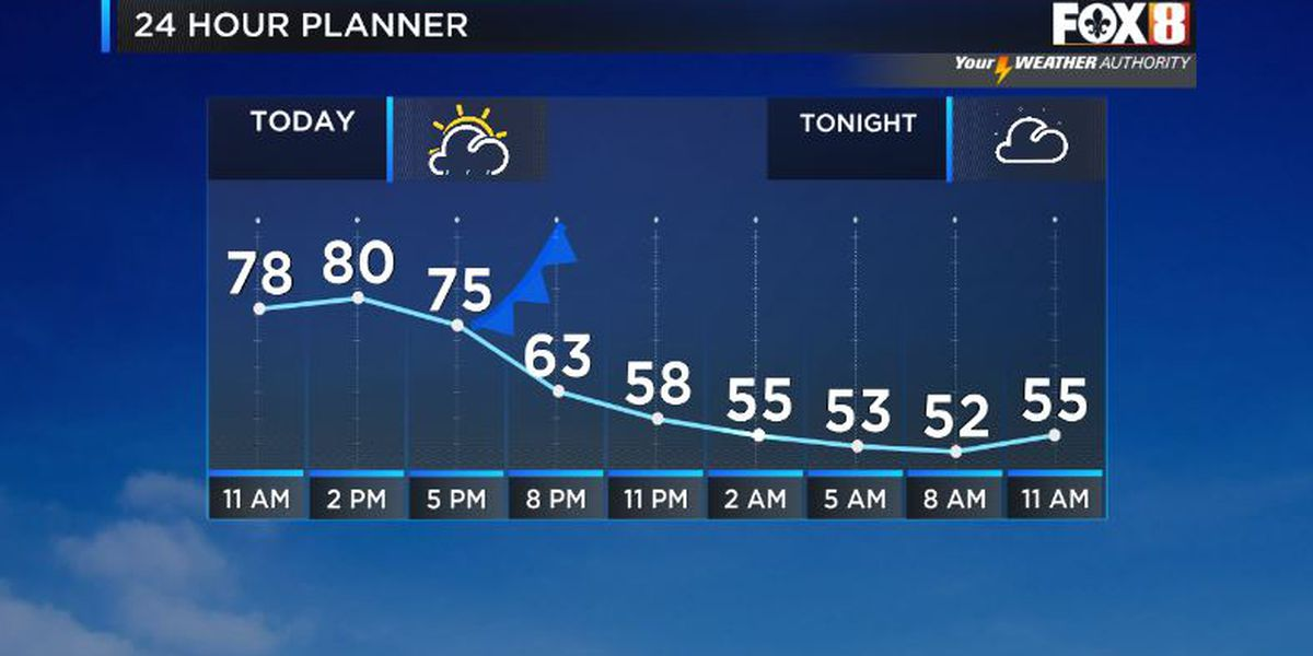 Bruce: A Warm Wednesday-Afternoon Showers Then Much Colder Tonight