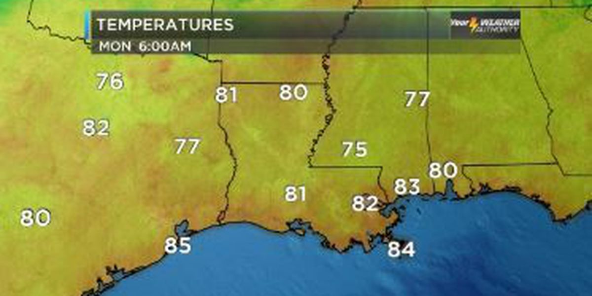 Your Weather Authority: Very warm and muggy, but mostly dry 4th of July