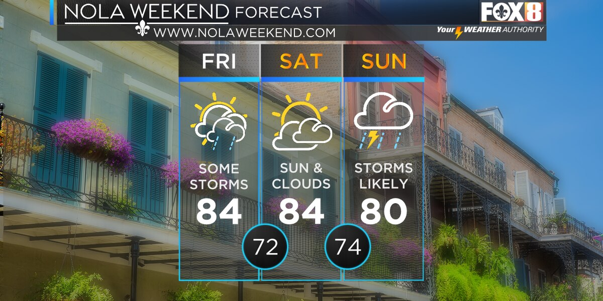 Zack: Storm chances coming for the weekend