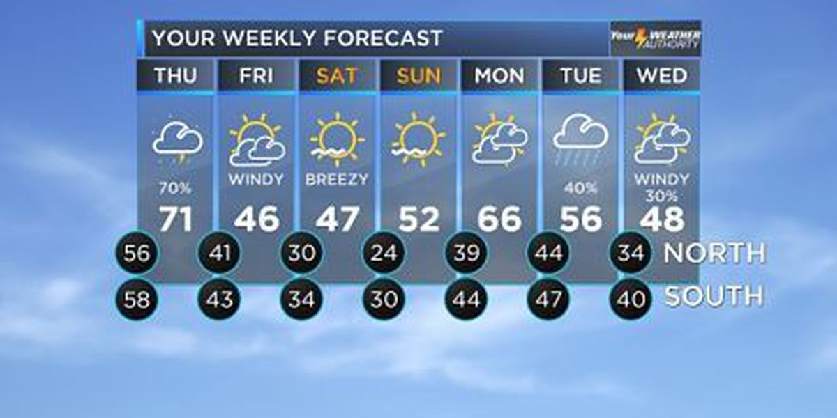 David: Storms likely Thursday, coldest air of the season arrives