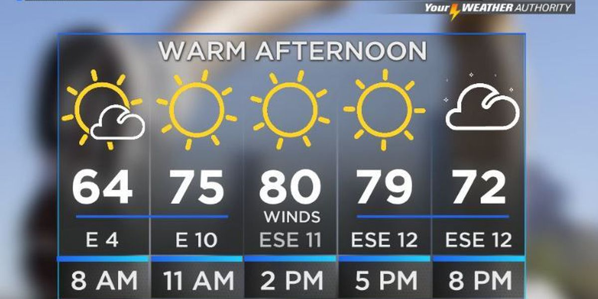 Your Weather Authority: Warm and sunny, but rain is coming