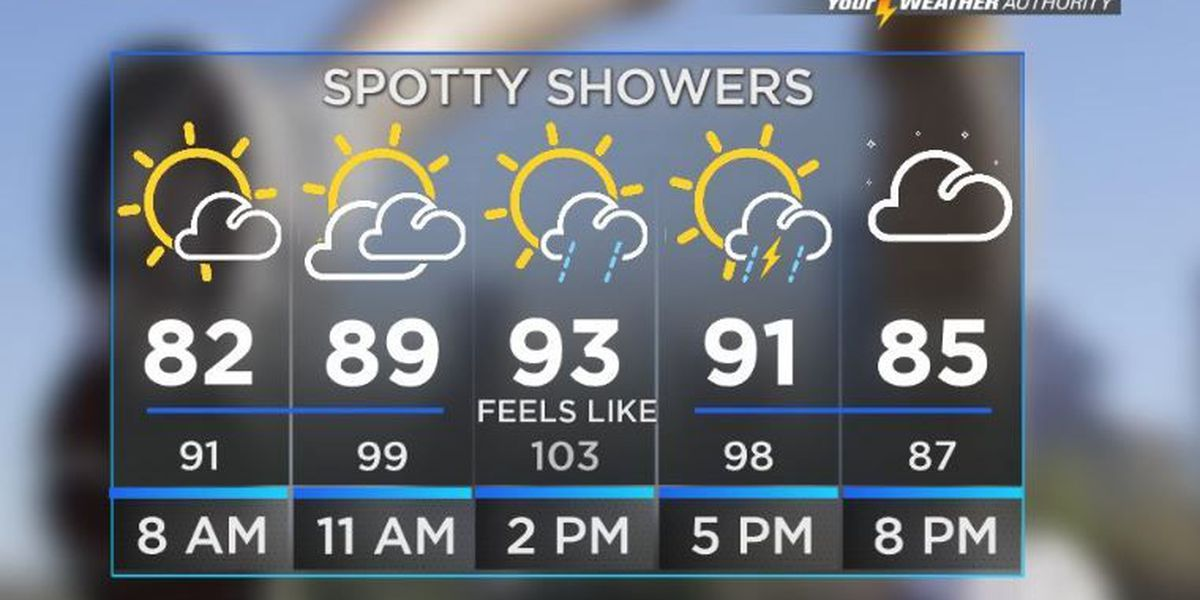 Your Weather Authority: Hot, humid, a chance for afternoon showers or storms