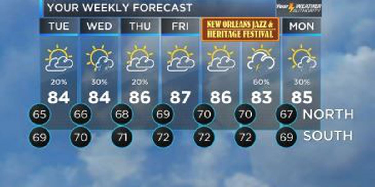 Shelby: Storms possible, bring the rain gear to Jazz Fest
