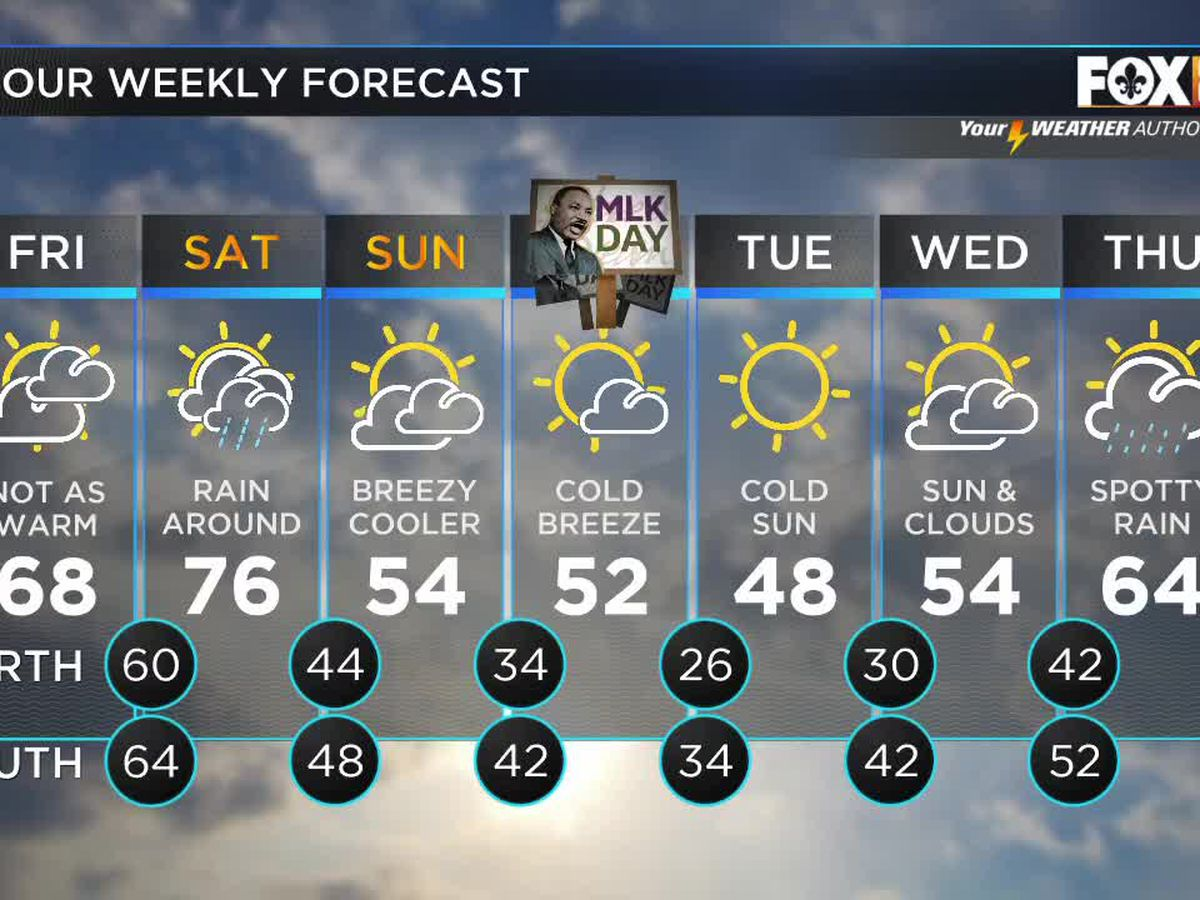 Bruce: It's A 50/50 Weekend With Rain And Colder Temperatures