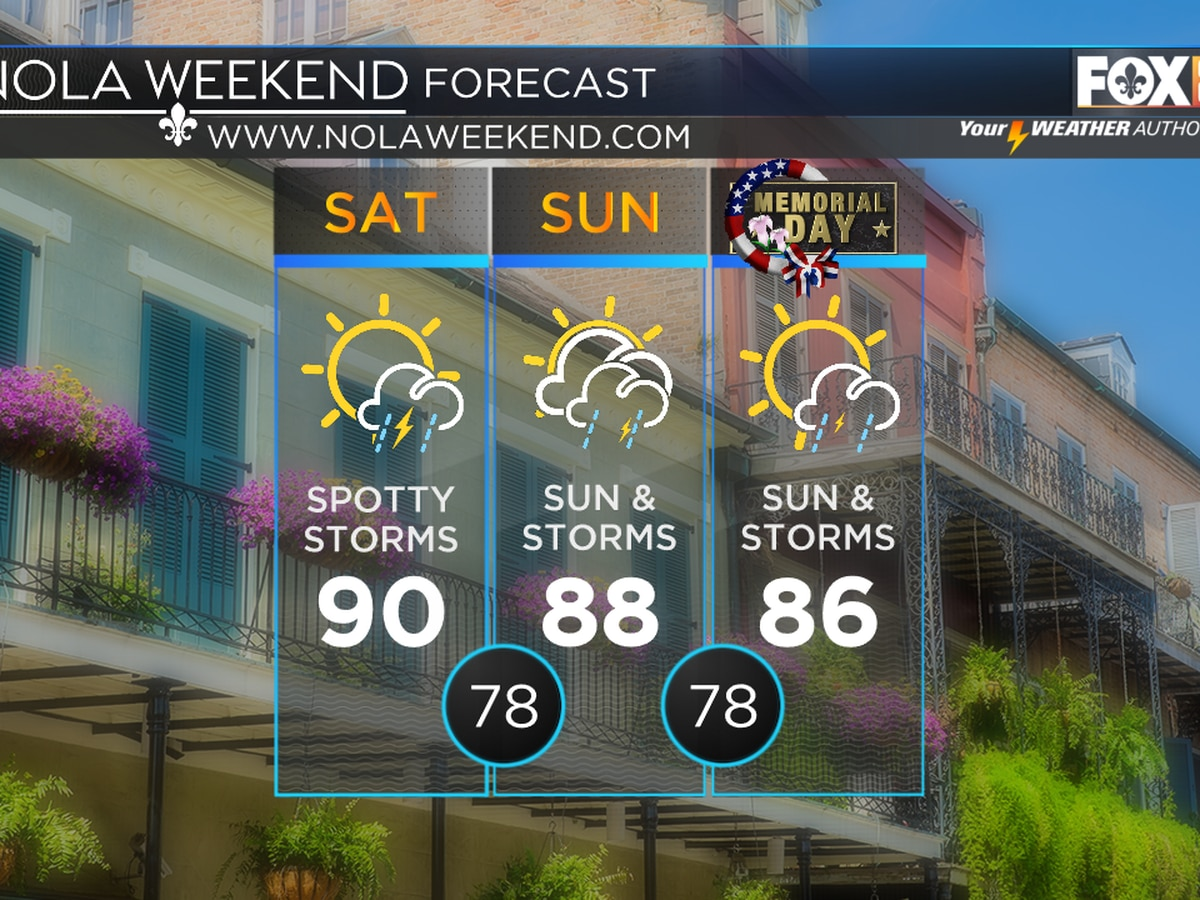 Zack: Heat, humidity with some downpours this weekend