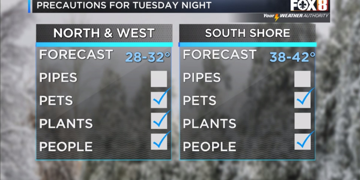 Nicondra: Another cold night ahead