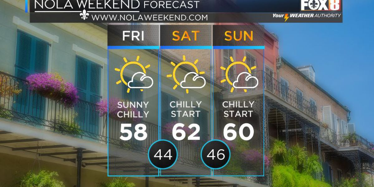 Shelby: Sunny & Chilly Weekend Ahead