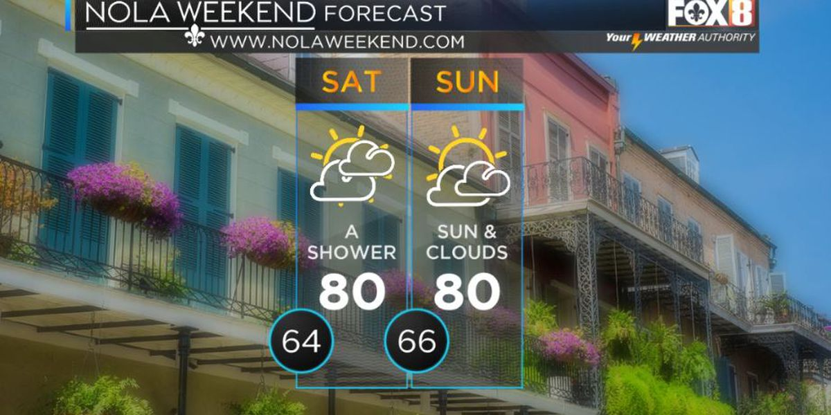 Zack: Quiet weather patterns remains for the weekend