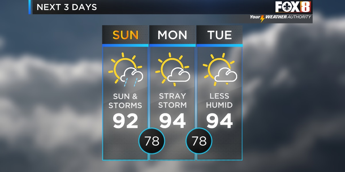 Zack: Weak front brings storm chance today; lower humidity this week