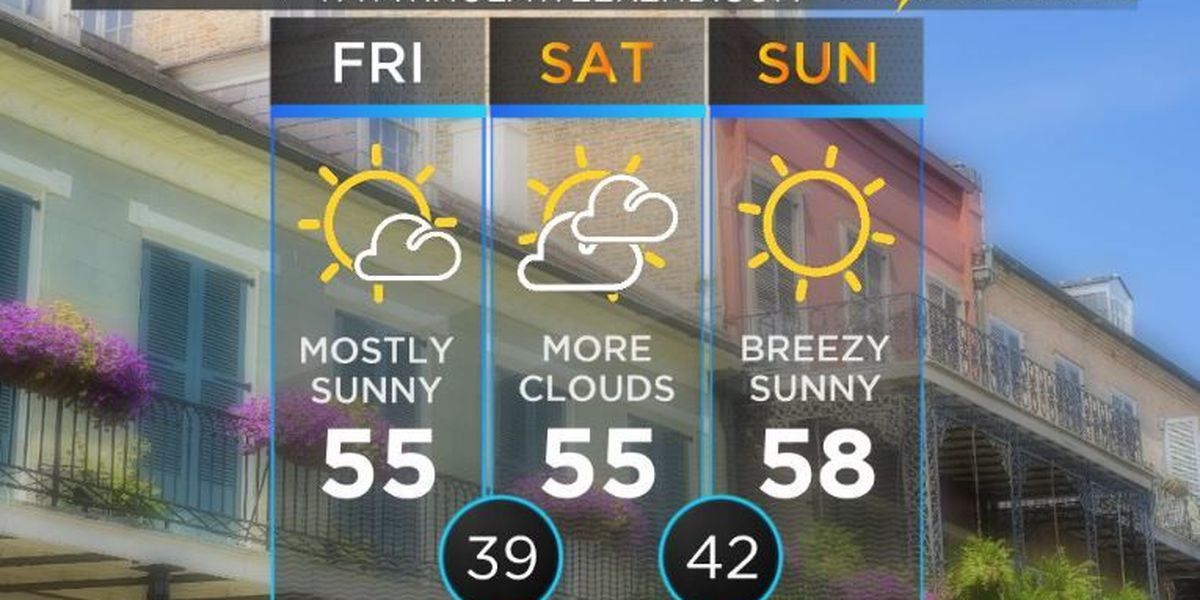 Your Weather Authority: Cooler air has arrived for a weekend visit