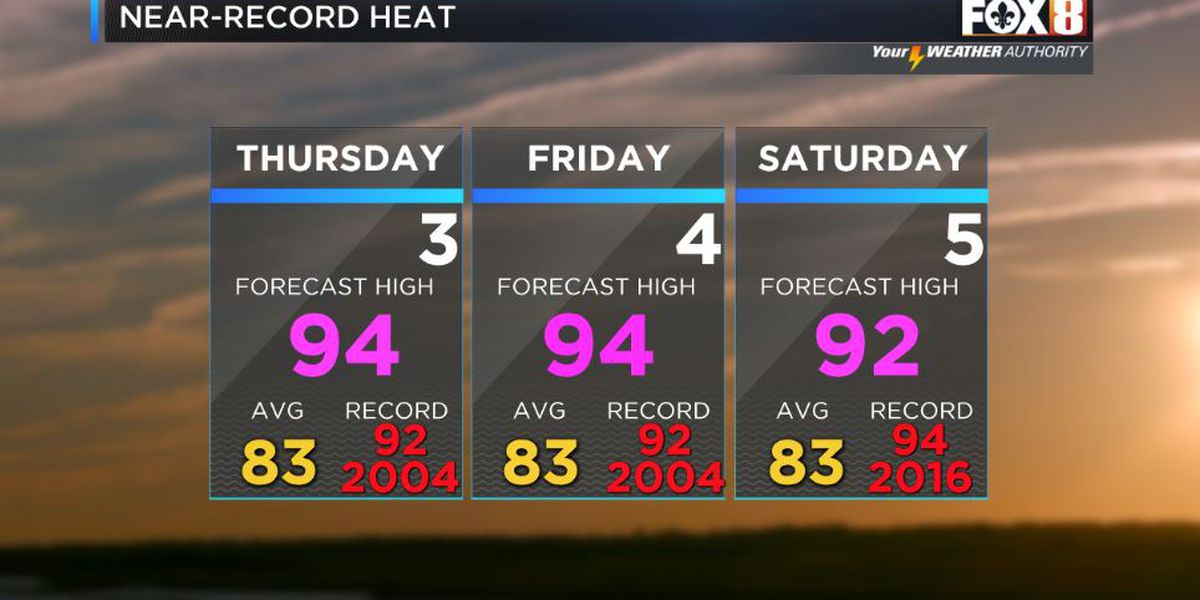 Shelby: Hot & Sunny Finish To The Week
