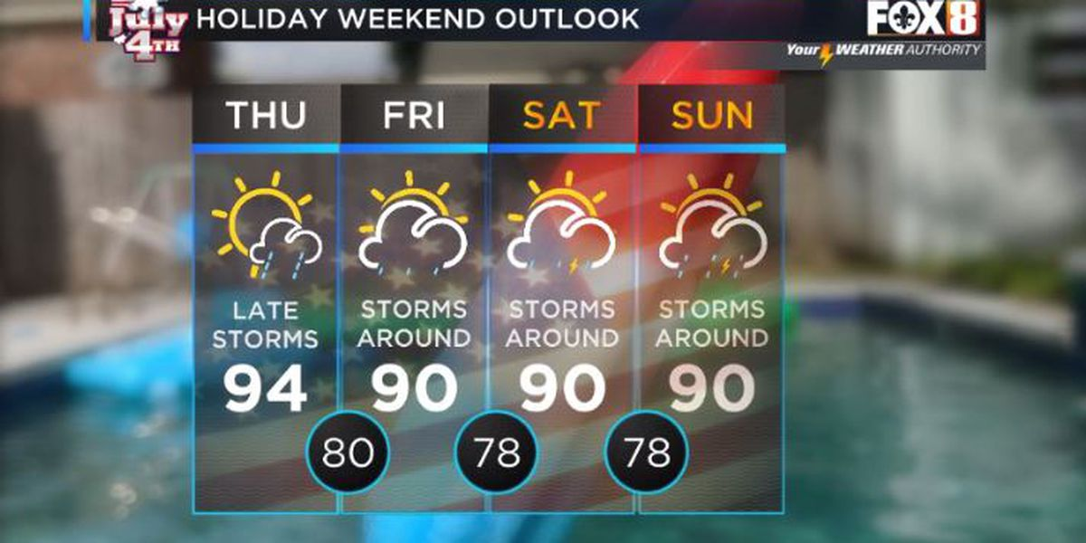 Zack: Storm chances rising into the holiday weekend