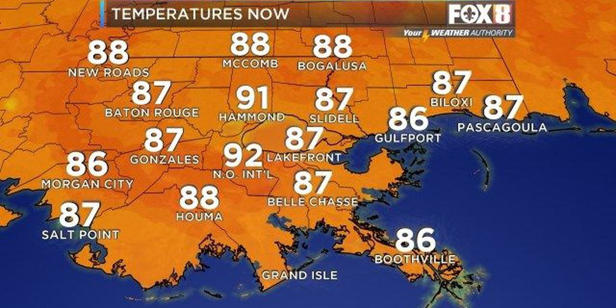 David: Hot weather is back