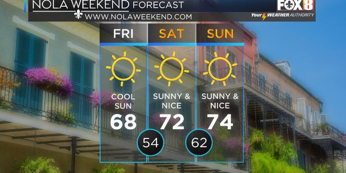 Nice conditions through the weekend