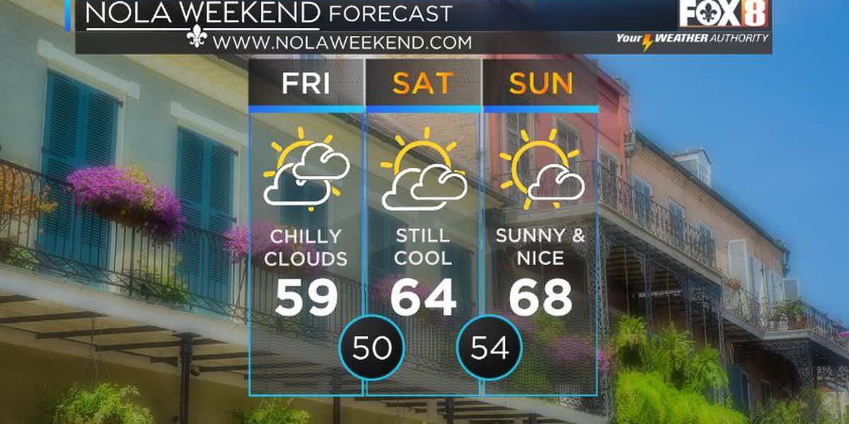 Shelby: Clouds return, cool Friday on tap