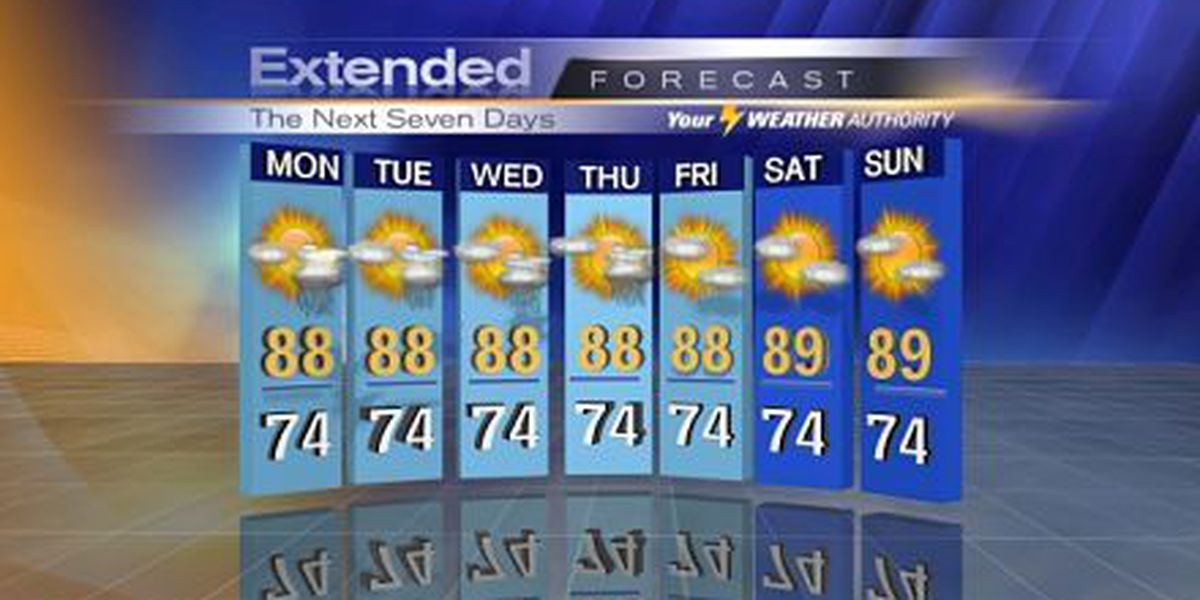 Nicondra: Another round of late afternoon storms