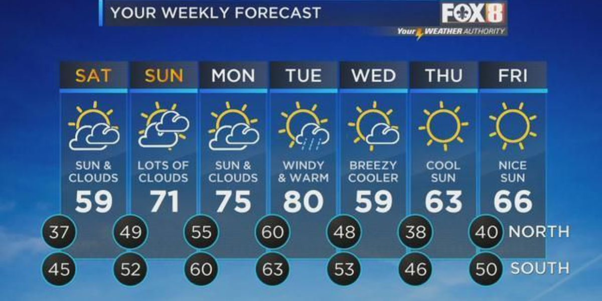 David: Cool start to the weekend