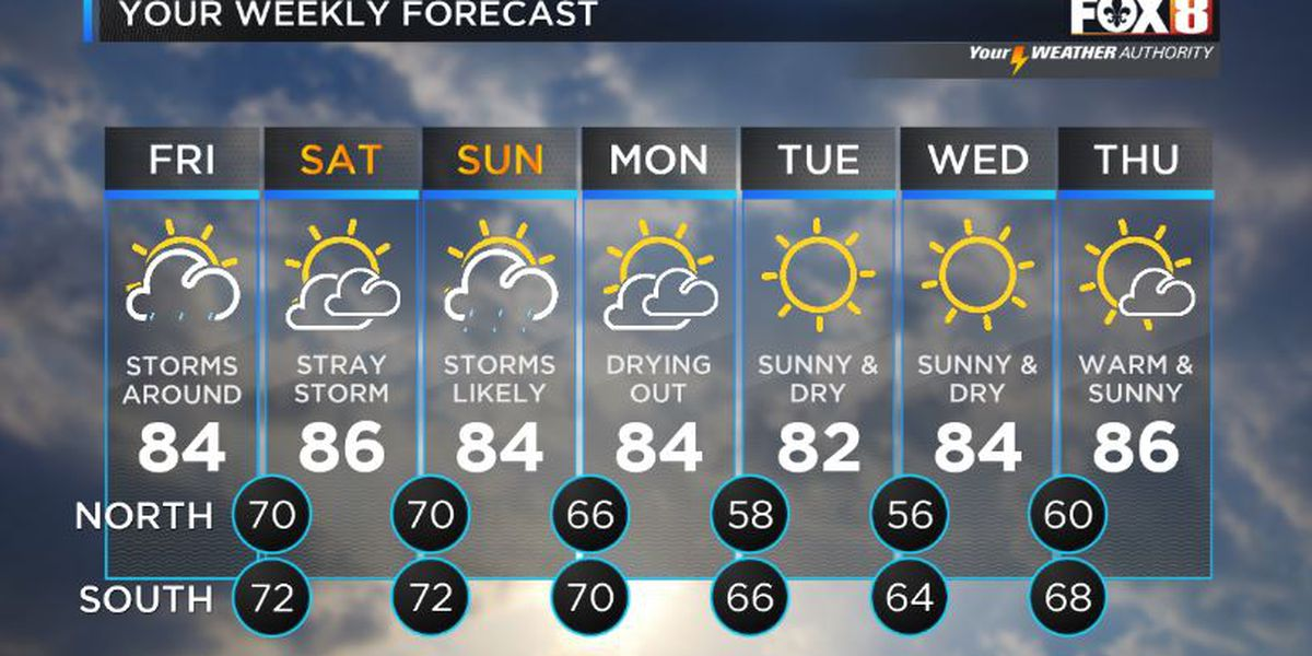 Shelby: Stormy Weather Not Done Yet