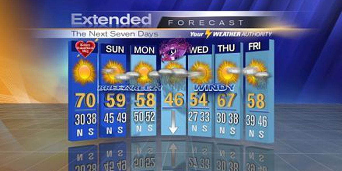 Nicondra: Enjoy the weekend, the Carnival finale looks wet