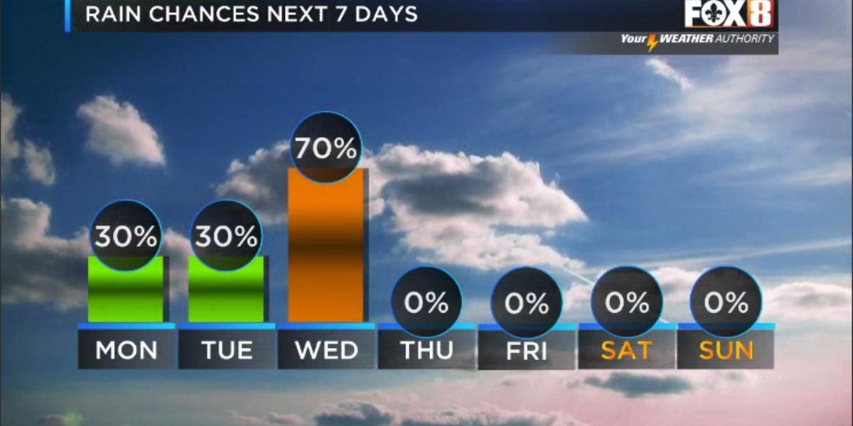 Nicondra: Rain chances increase through mid-week