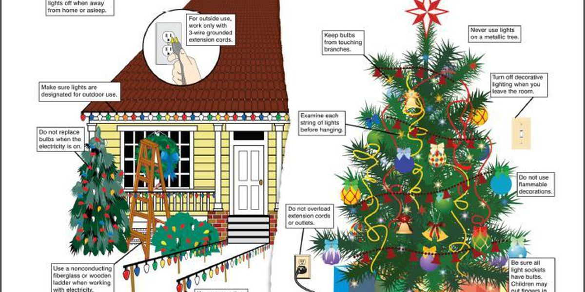 Safety reminders about holiday decorations
