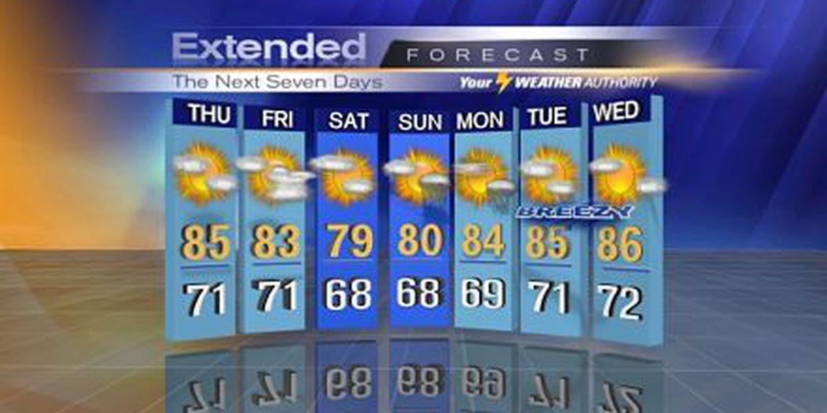 Bob: Near Record Warmth Thursday, Stormy Friday?