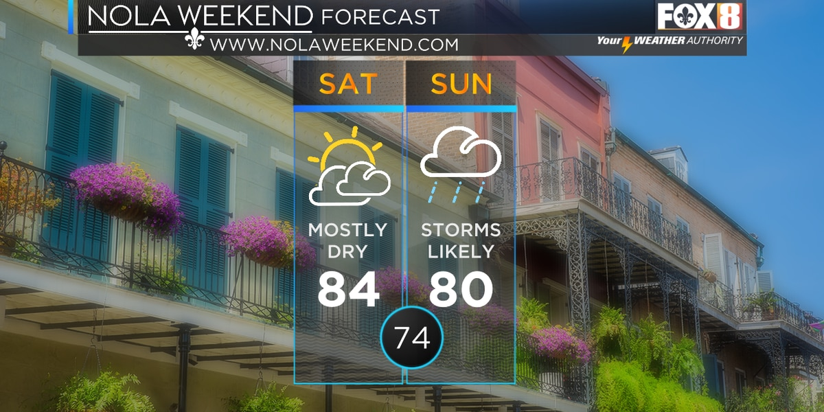 Cloudy Saturday; severe storms likely for Sunday