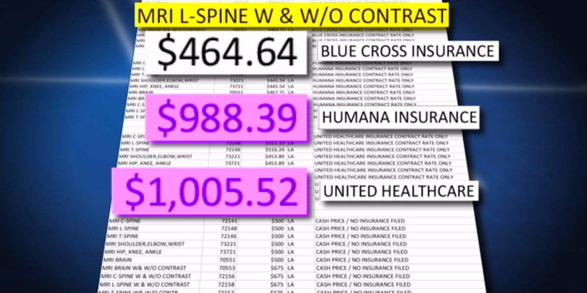 Zurik: Dramatic price disparities found when comparing insurers