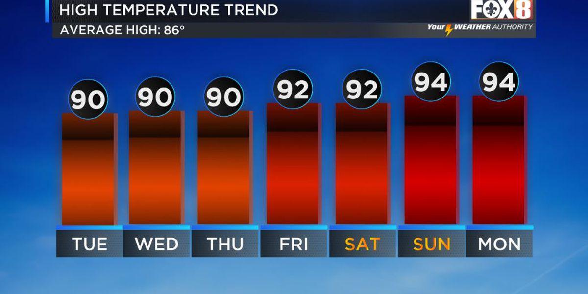 Summer heat all week